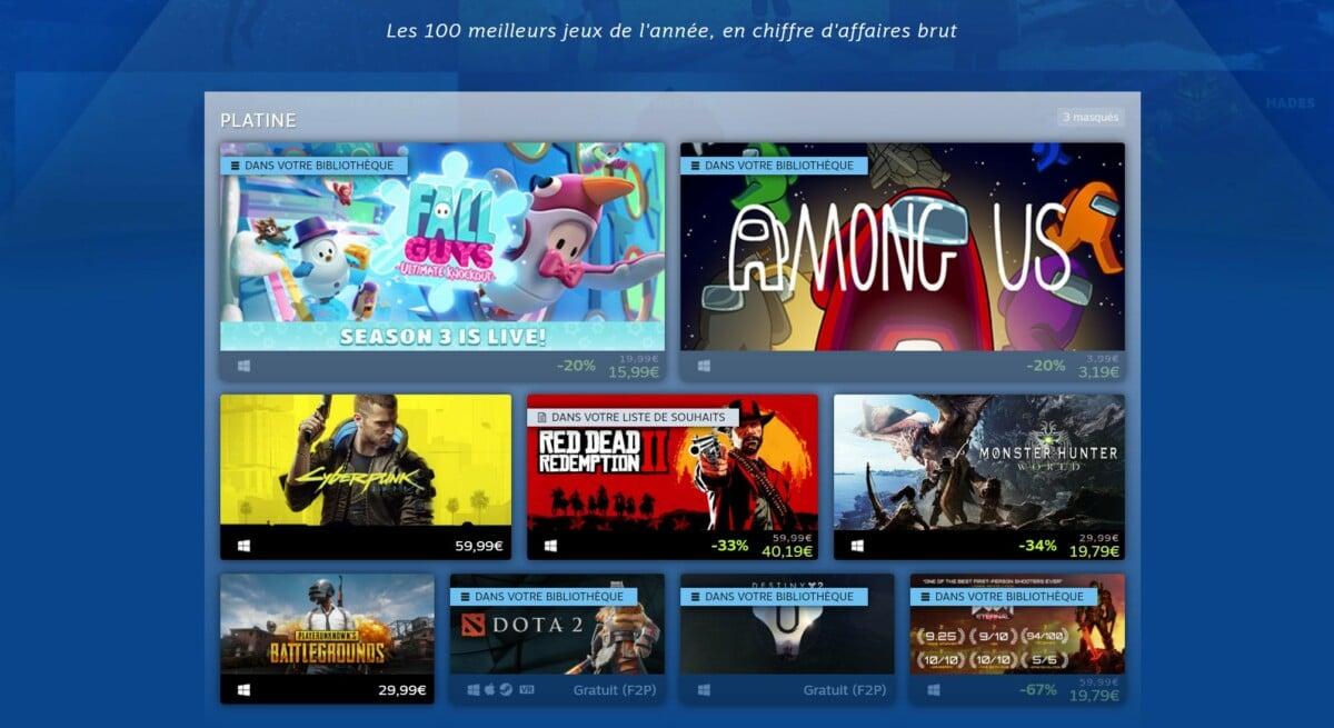 Les meilleures ventes en chiffre d'affaires sur Steam en 2020