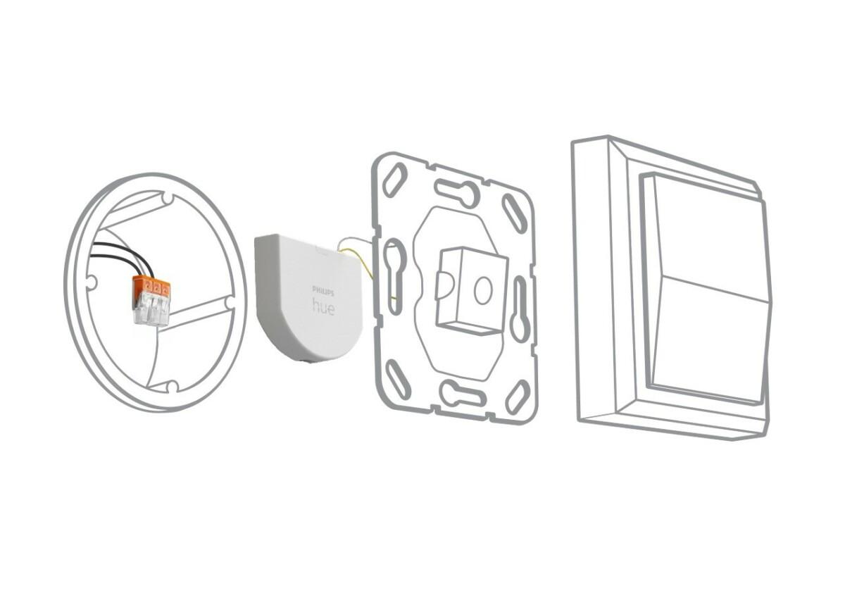 Le système d'installation du module pour interrupteur mural