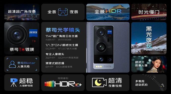 Les caractéristiques photo du Vivo X60 Pro+