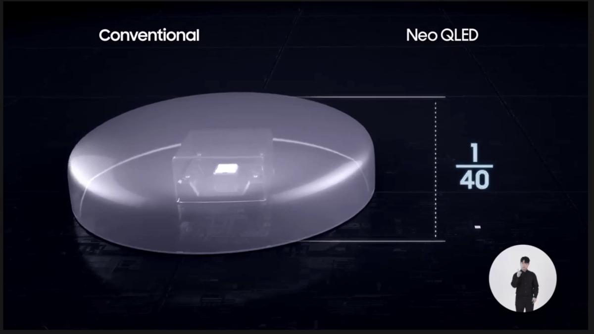 Les Mini LED sont 40x plus petites que les LED des dispositifs de rétroéclairage classiques / source : Samsung