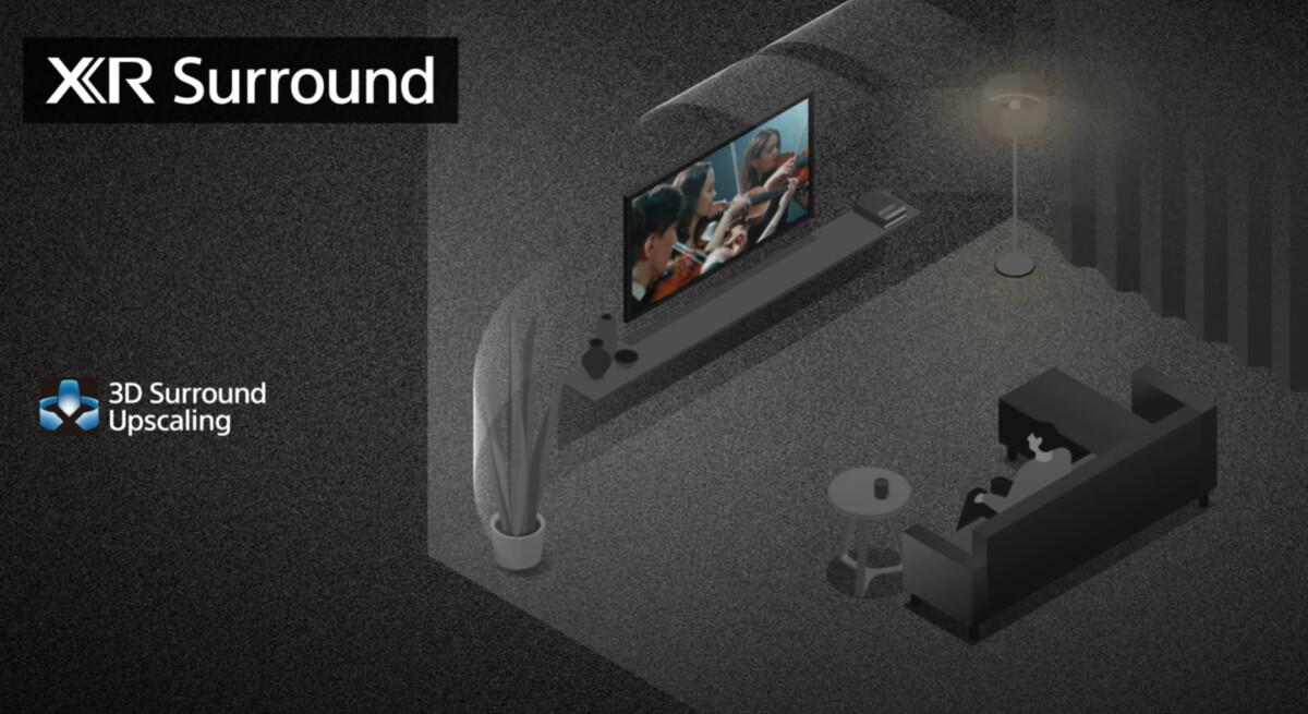 Sony promet de plonger les spectateurs dans une bulle sonore