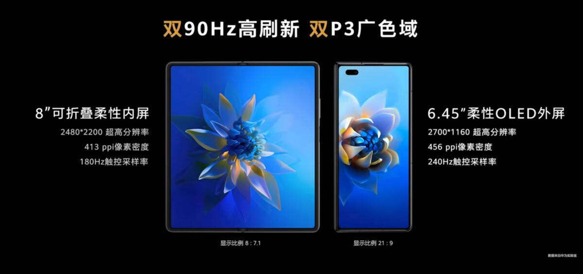 Huawei Mate X2 écrans