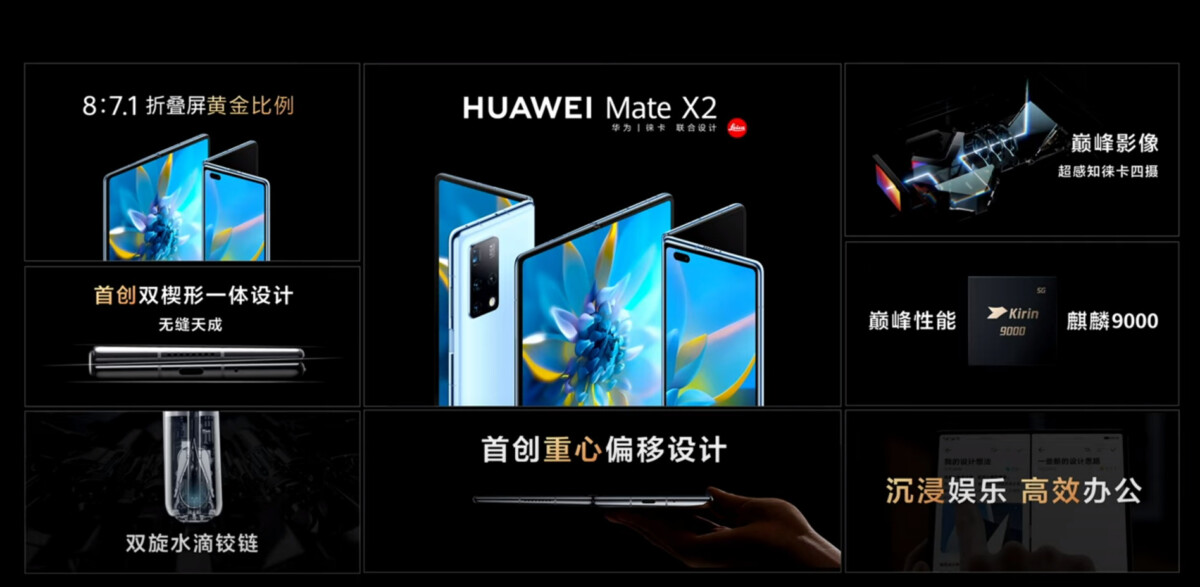 Huawei Mate X2 presentation