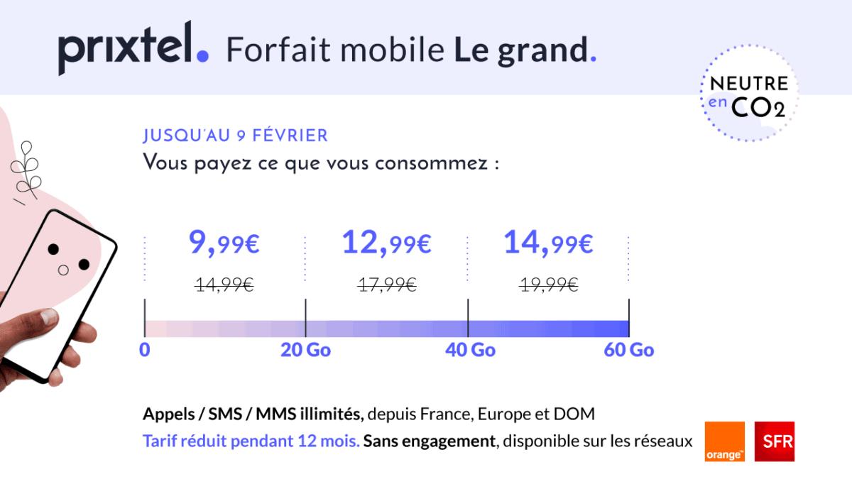 Forfait mobile : doit-on vraiment payer 15 euros par mois quand on consomme moins de 20 Go ?