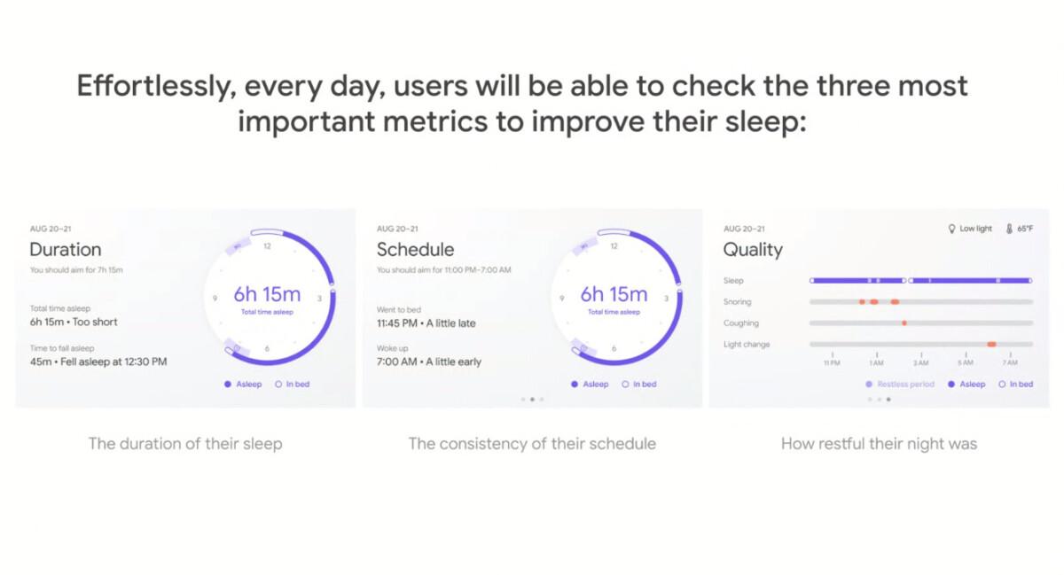 Vous pouvez visualiser les données simplement