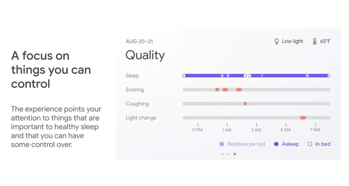 La qualité du sommeil est analysée via plusieurs paramètres