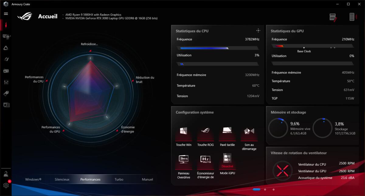 Le logiciel Crate offre plusieurs modes de fonctionnement ainsi qu'un suivi de quelques indicateurs clés