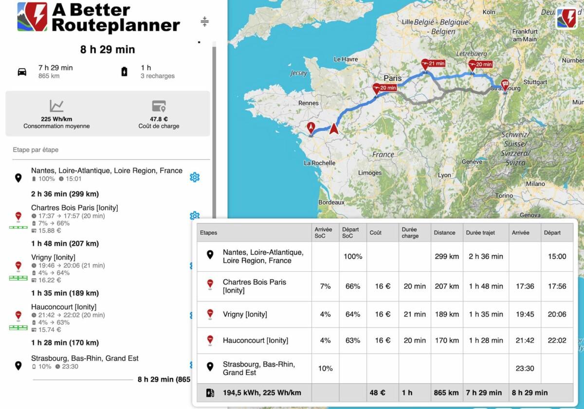 Planification d'un grand trajet Nantes – Strasbourg avec le réseau IONITY