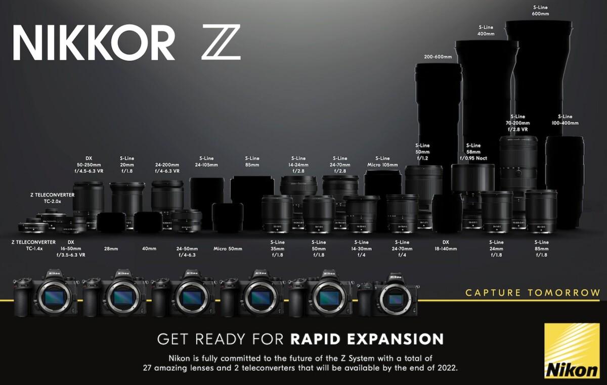 Nikon roadmap objectifs Nikkor Z