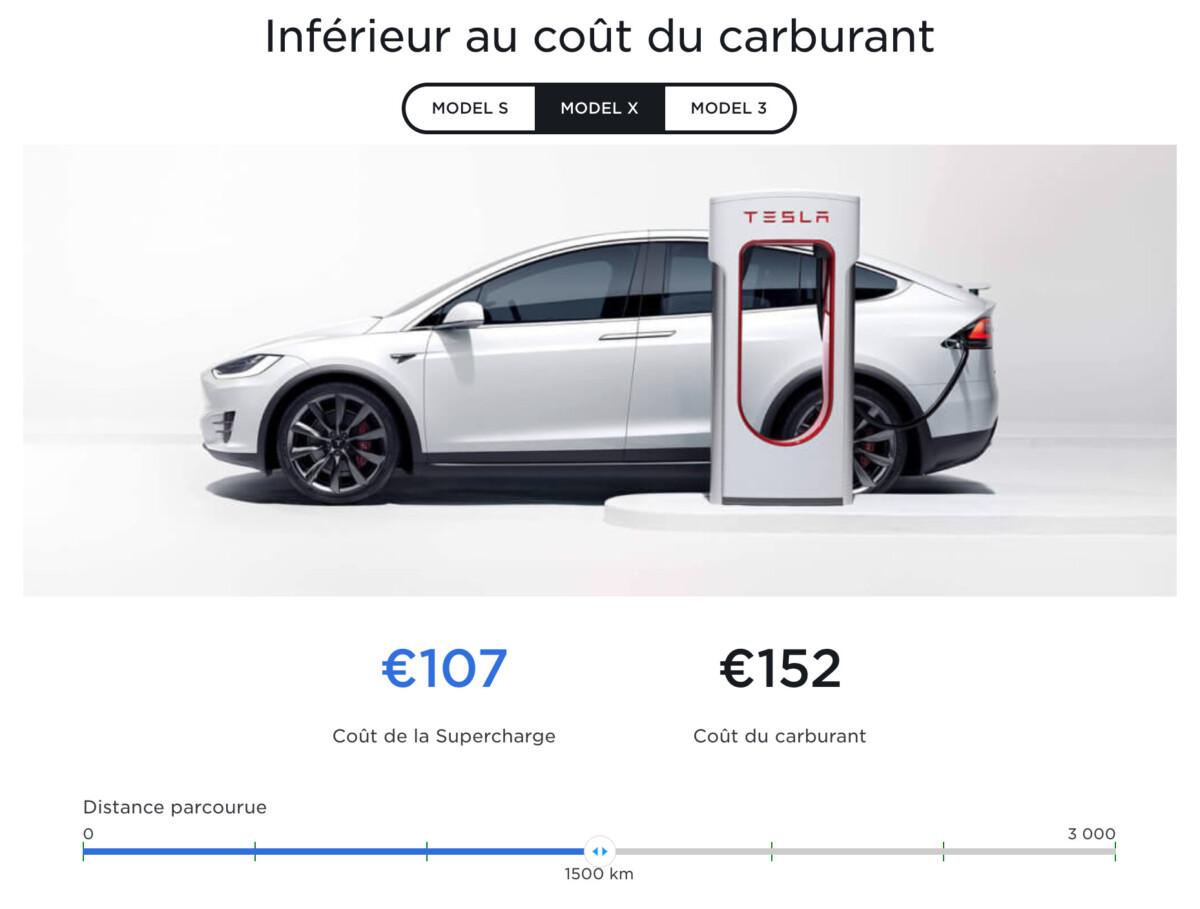 Le simulateur de coût de la Supercharge disponible sur le site internet de Tesla