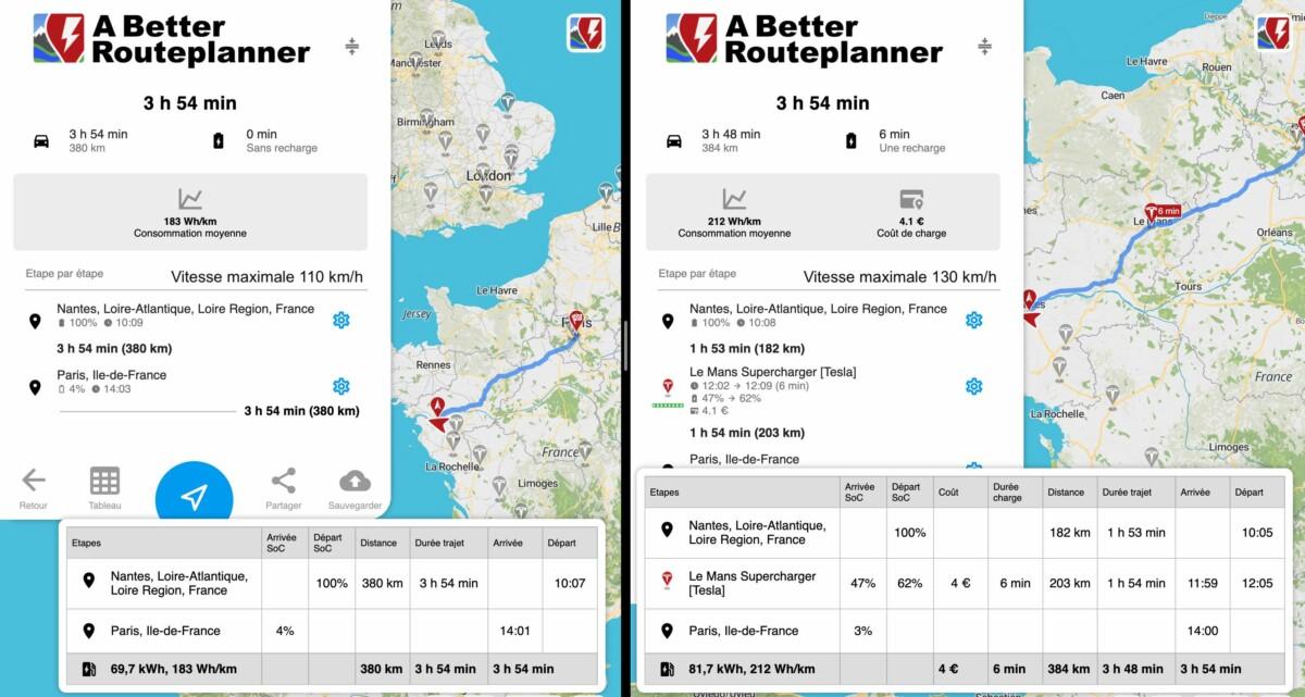 Même durée pour ce Nantes – Paris : à gauche à 110 km/h, à droite à 130 km/h