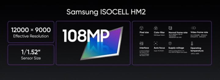 The technical sheet of the Samsung ISOCELL HM2 sensor