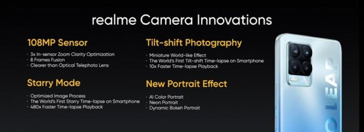 Fiche technique de l'appareil photo du Realme8 Pro