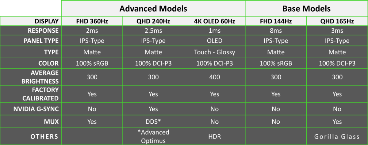 Test du Razer Blade 15 Advanced : puissant, compact, mais chaud, chaud, chaud !