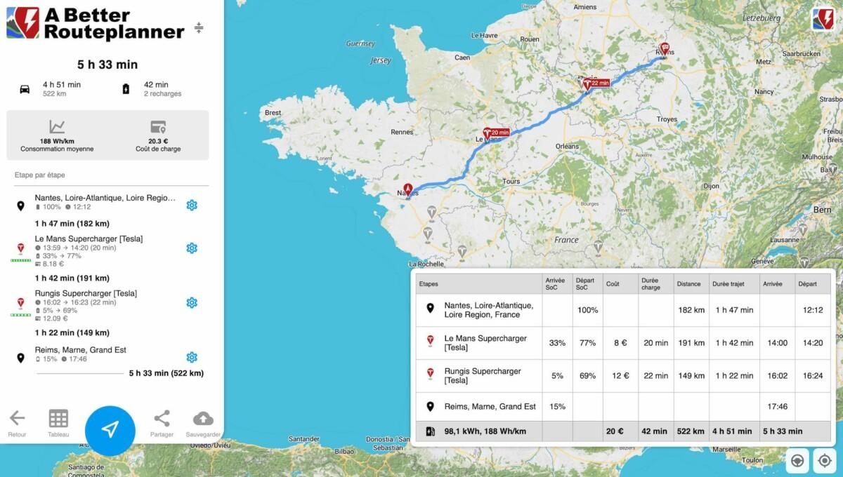 20 euros pour 500 kilomètres d'autoroute en Model 3 SR+