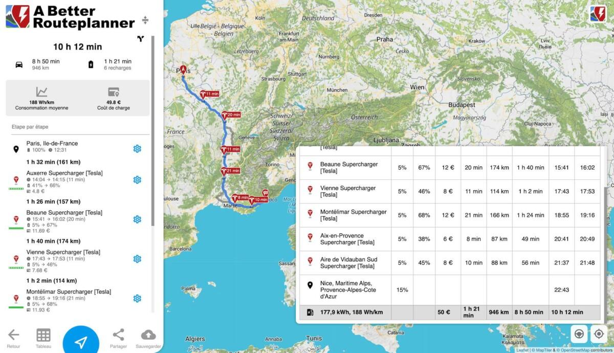 50 euros pour faire 900 kilomètres en Tesla Model 3 Standard Plus