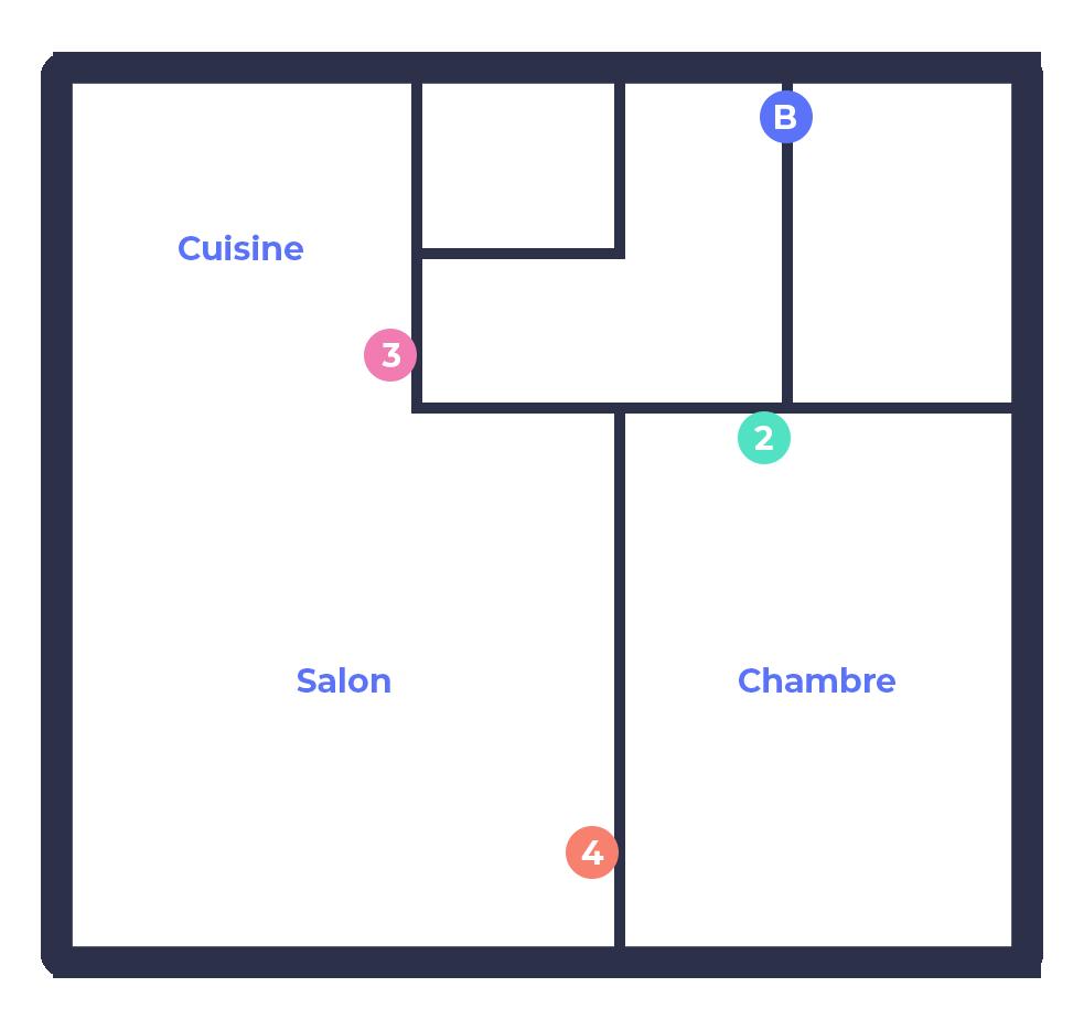 Test Devolo Mesh Wifi 2 - Plan appartement