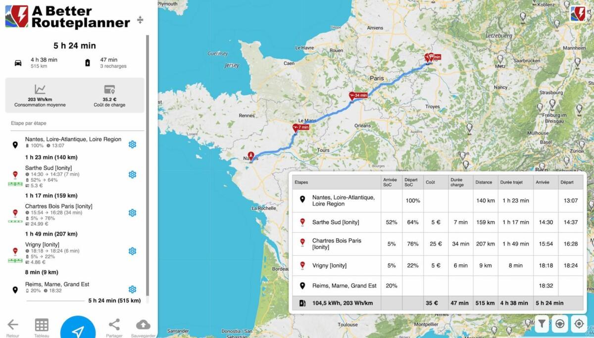 35 euros pour 500 kilomètres en VW ID.3 : le coût peut baisser de 30 % avec les contrats du constructeur