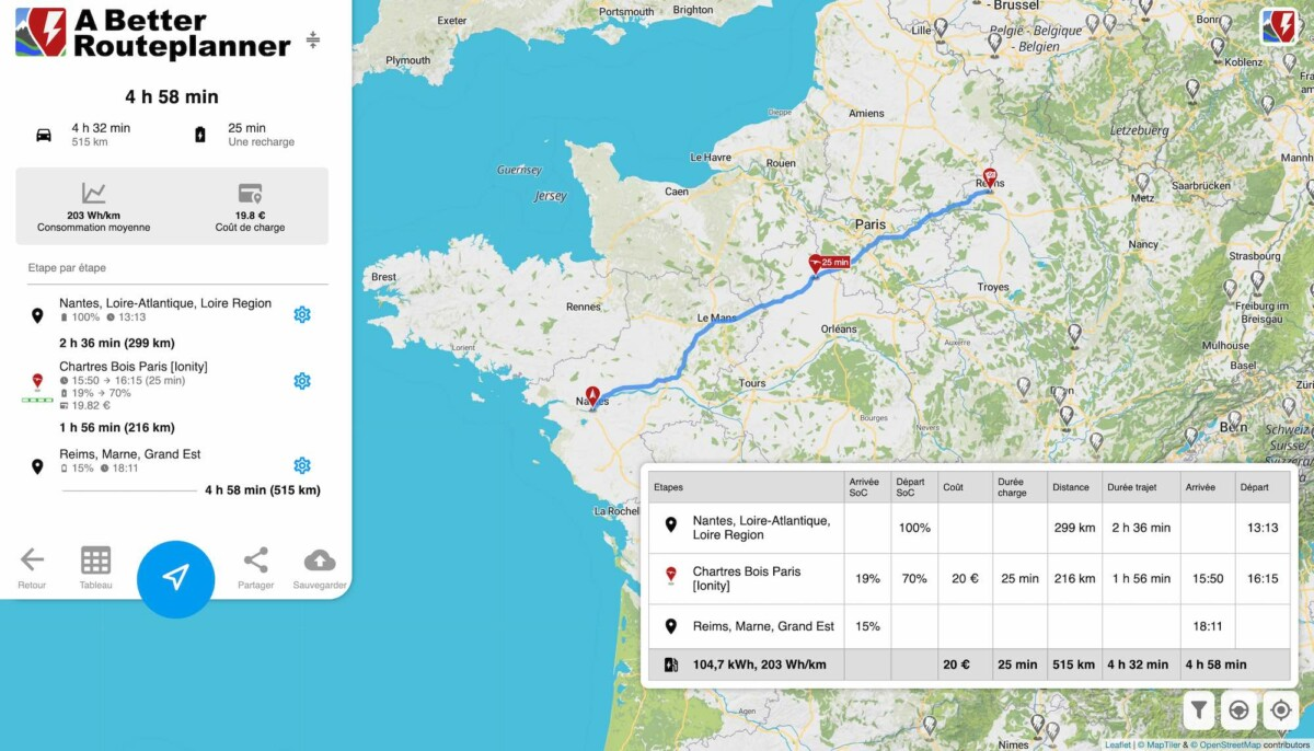 Il suffit de 25 minutes de charge et de 20 euros pour faire 500 kilomètres en ID.3