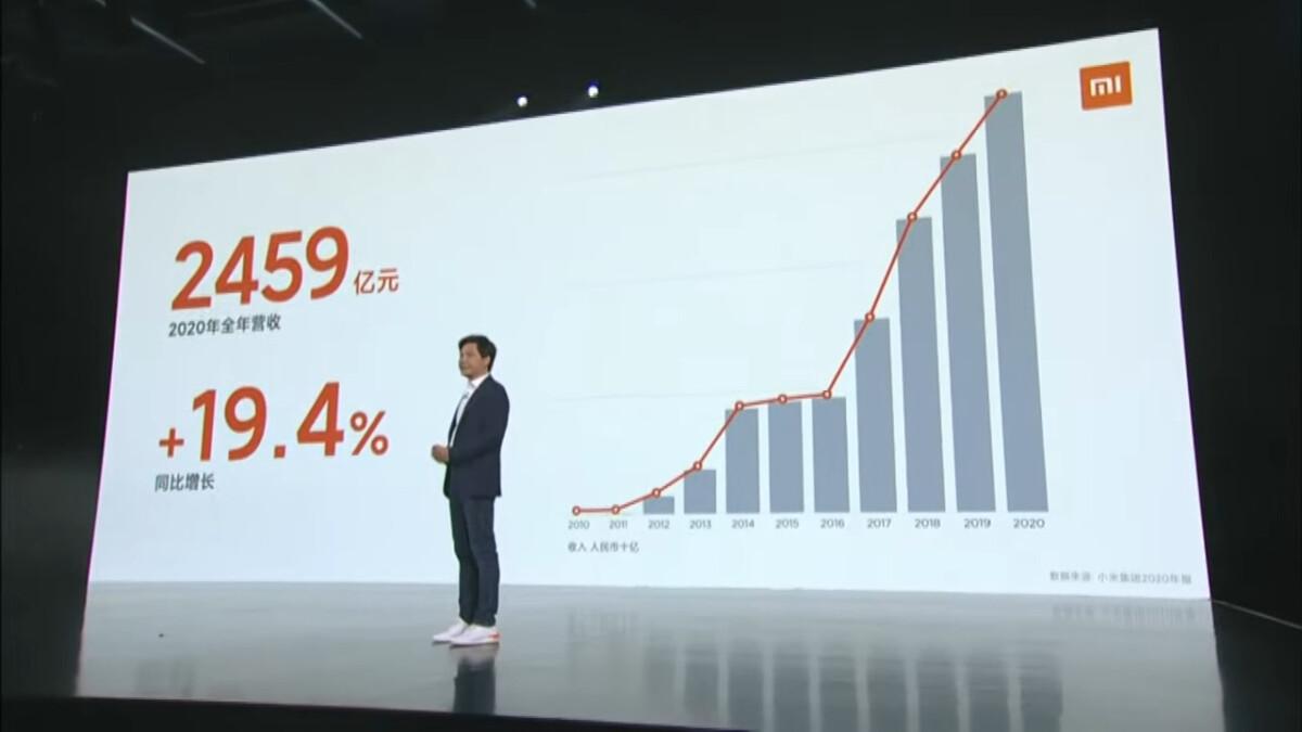 Lei Jun et le miracle commercial de Xiaomi