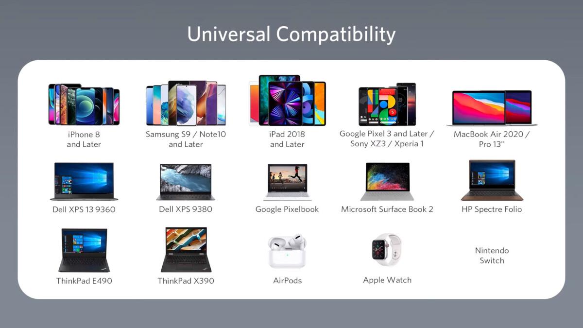 anker launch event 24 49 screenshot 1200x675 - le plus petit chargeur USB-C est encore plus petit