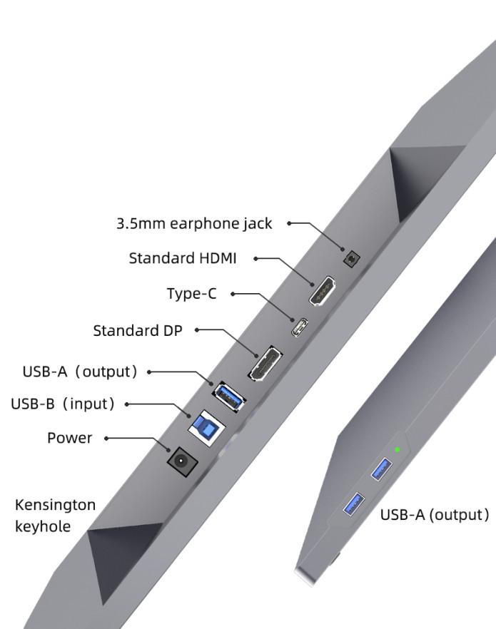 Même de l'USB-C