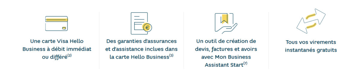Les avantages de l'offre Hello Business