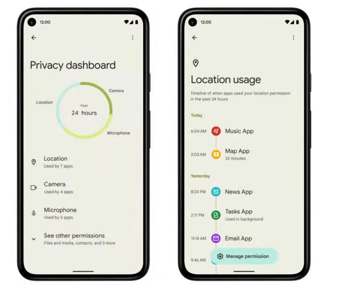 Le privacy dashboard d'Android 12