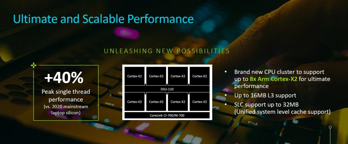 intro 9 1200x496 - ARM dévoile le futur des processeurs de chez Qualcomm, Samsung, Huawei ou encore MediaTek