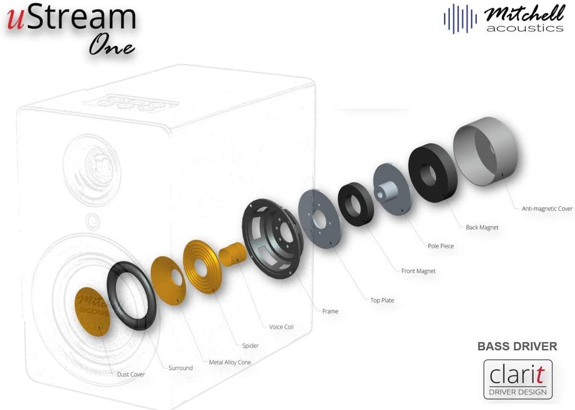 Le système audio de l'enceinte uStream One