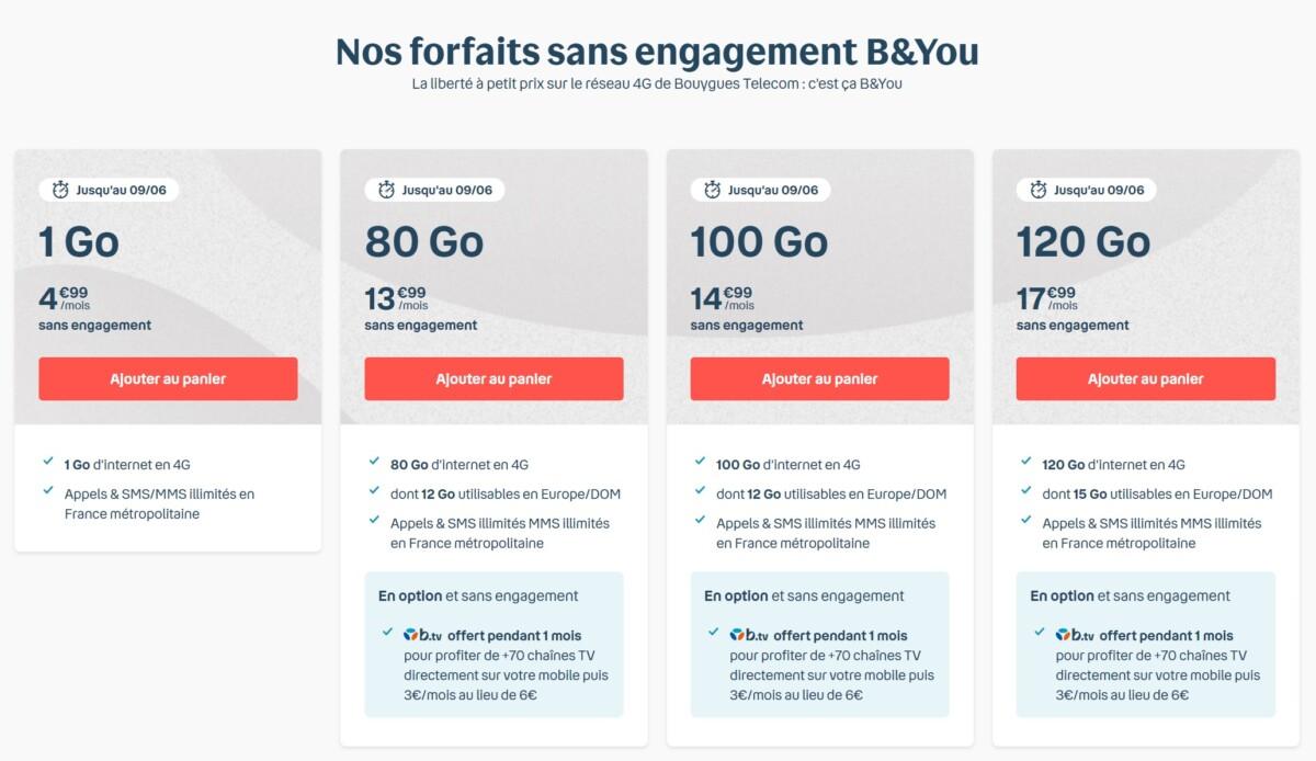 byou forfaits juin 2021 1200x694 - Bouygues Telecom met à jour son catalogue des forfaits mobile B&You