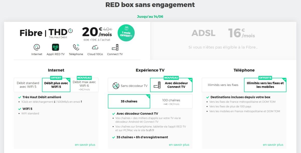 Le descriptif complet de l'offre Fibre à 20 euros chez Red by SFR - jusqu'au 14 juin 2021