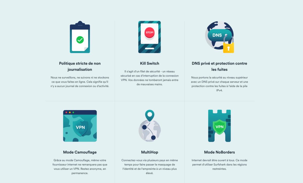Voici quelques-unes des fonctionnalités apportées par le VPN Surfshark