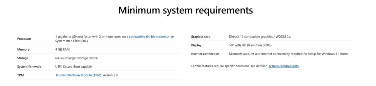 Windows 11 configuration minimale version 1.0