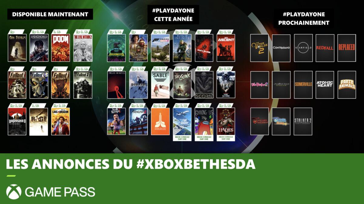 Le Xbox Game Pass est souvent comparé à Netflix