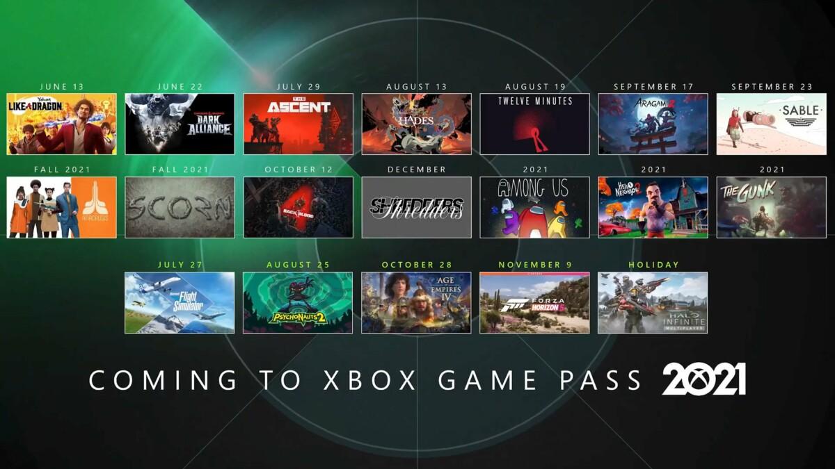 Les jeux attendus dans le Xbox Game Pass d'ici fin2021