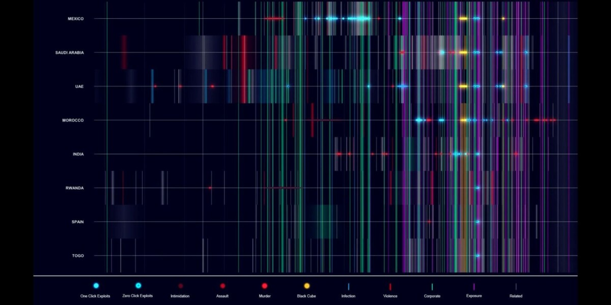 It is possible to listen to the database via a sound rendering produced by Brian Eno