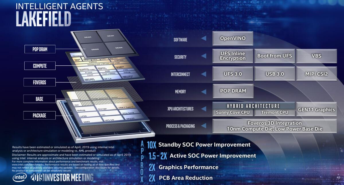 Intel abandonne Lakefield : le Surface Neo de 2019 ne verra jamais le jour
