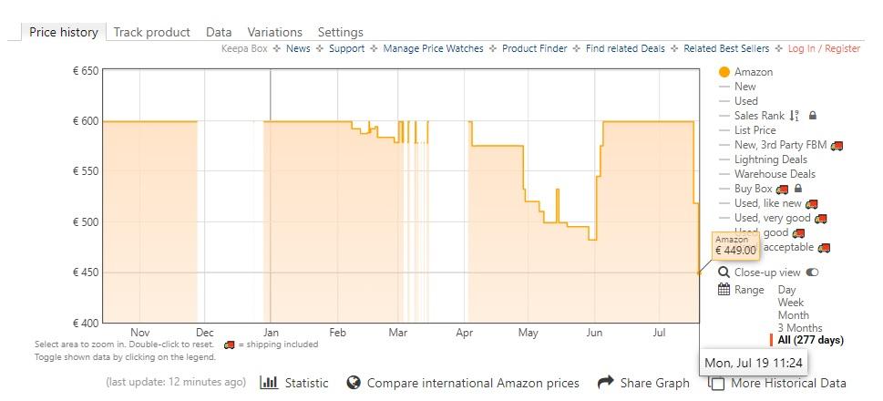 Historique de prix du OnePlus 8T sur Amazon