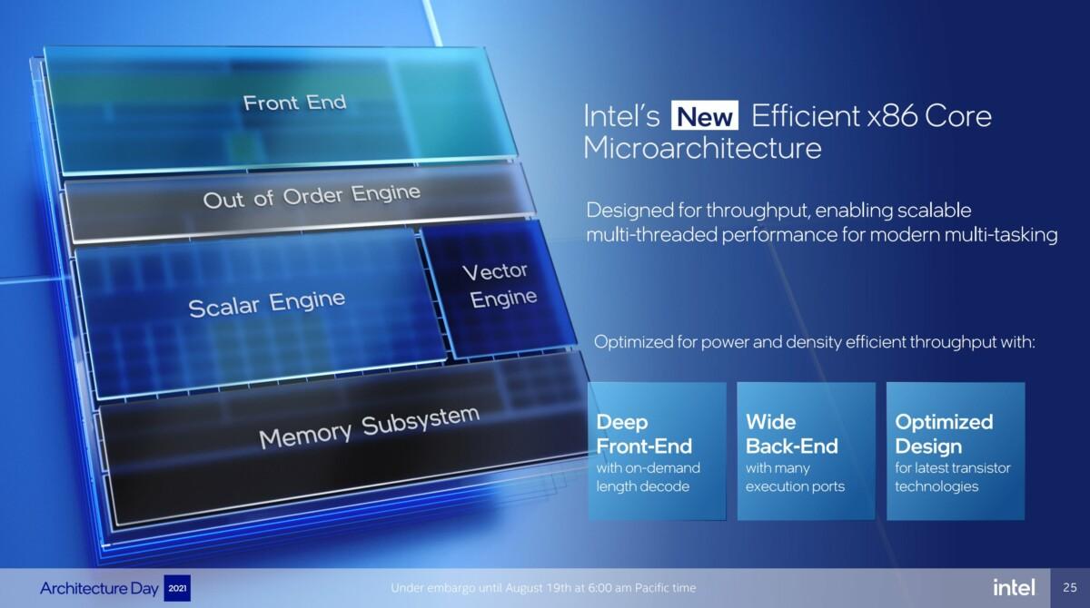 Intel Gracemont : la puissance de Skylake et 80% de consommation en moins
