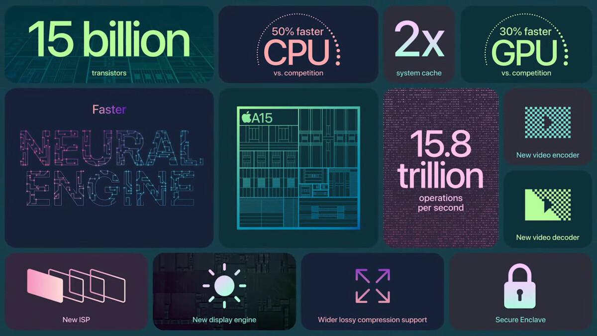 Le SoC A15 de l'iPhone 13 en détails