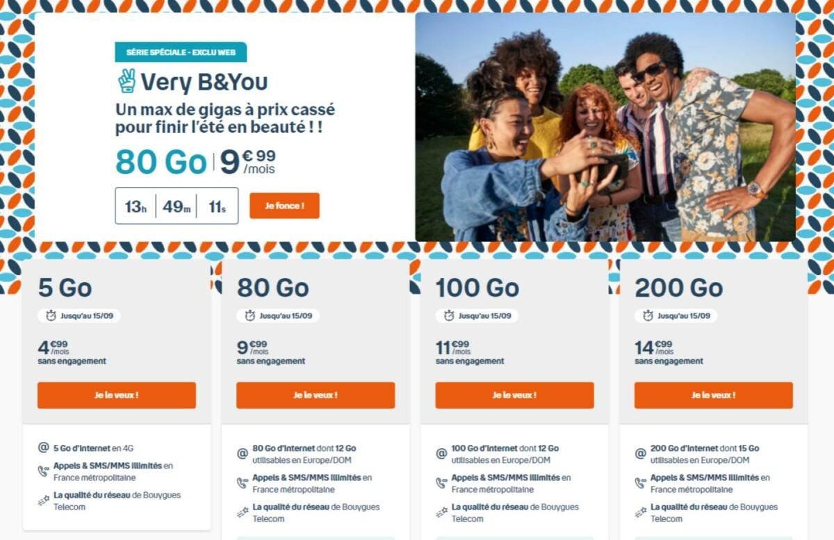 Le forfait 80 Go à 10 € de Bouygues Telecom ne sera plus disponible demain