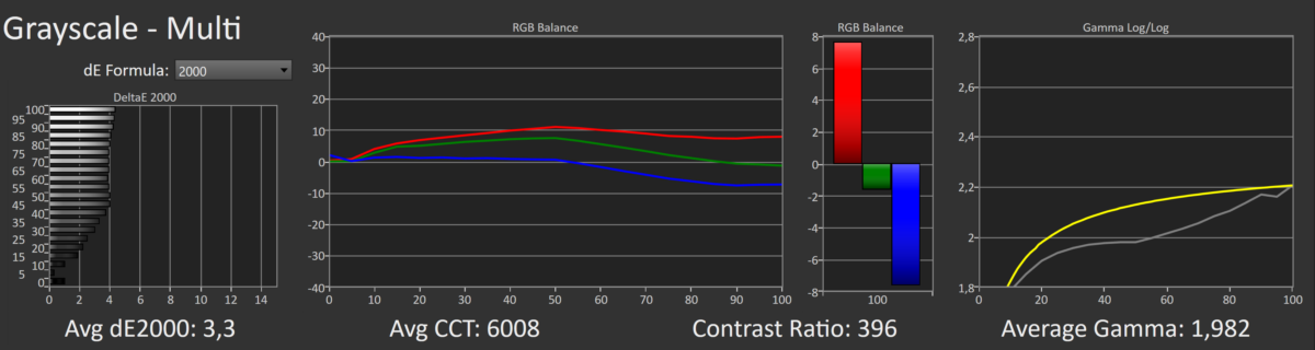Test de l'Alienware X15 R1 : il réinvente l'ultraportable gamer