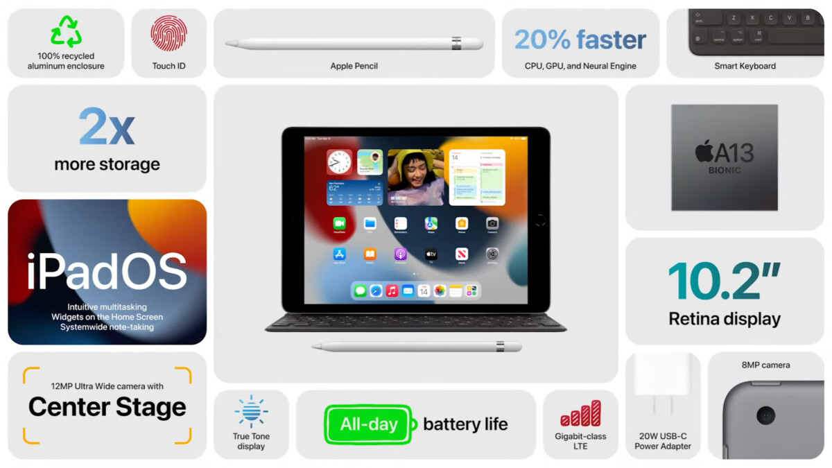 Le nouvel iPad9 (2021)