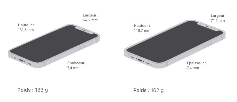 iPhone 12 Mini και iPhone 12.  διαστάσεις και βάρος
