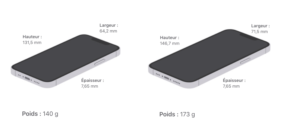 Διαστάσεις και βάρος iPhone 13 Mini και iPhone 13