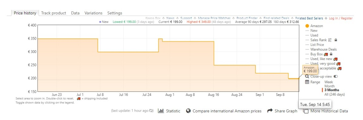 Historique des prix du Acer Chromebook CB314-1HT-C2S7 sur Amazon