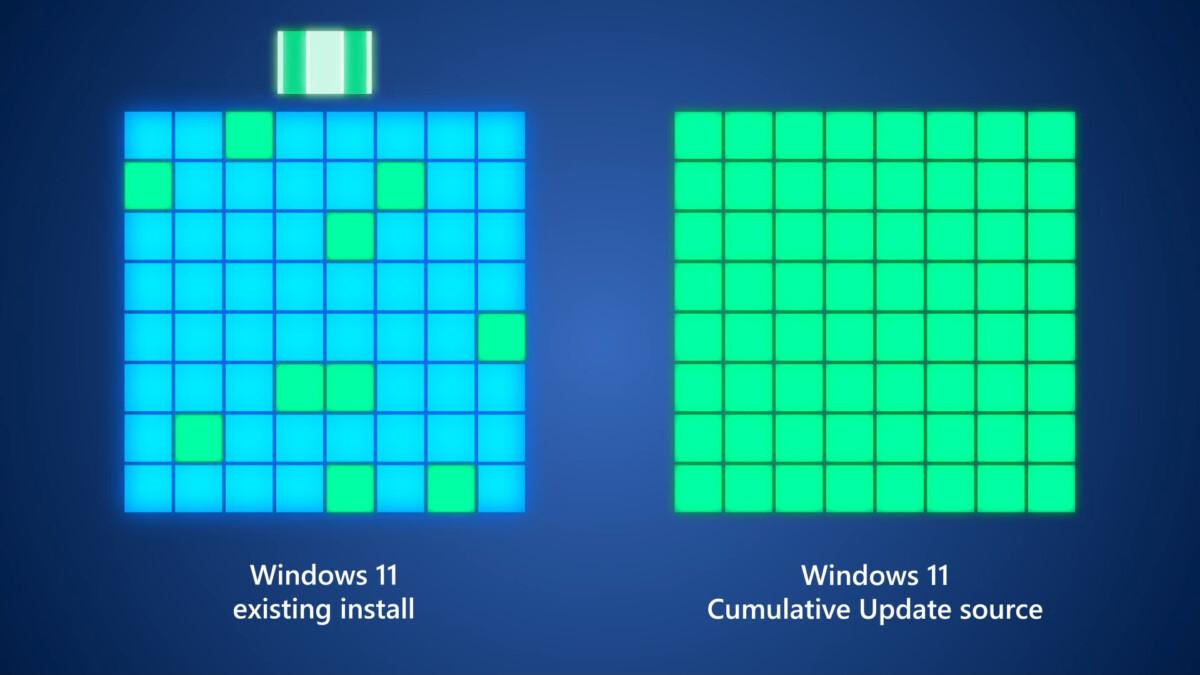 Windows 11 : voici comment Microsoft va booster les performances des PC