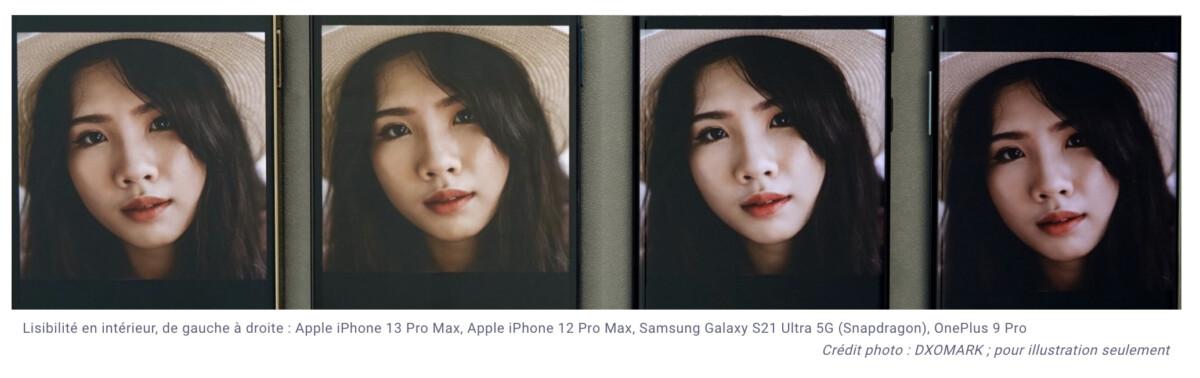Ça se confirme : l'écran de l'iPhone 13 Pro Max est le meilleur du marché selon DXOMARK aussi