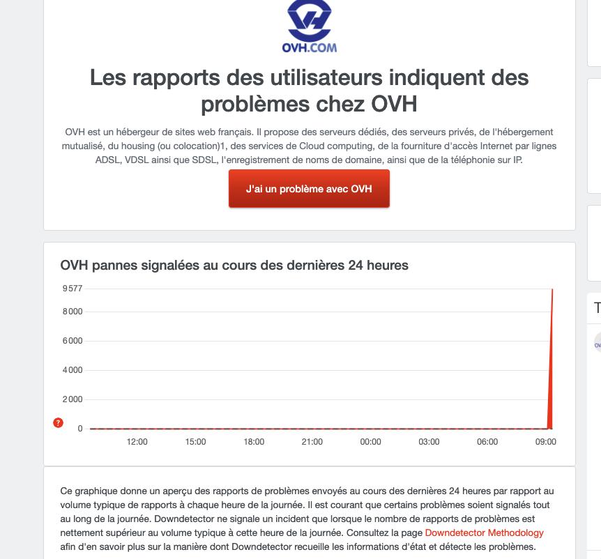 Les perturbations chez OVH seraient dues à un mauvais copier-coller lors d'une maintenance
